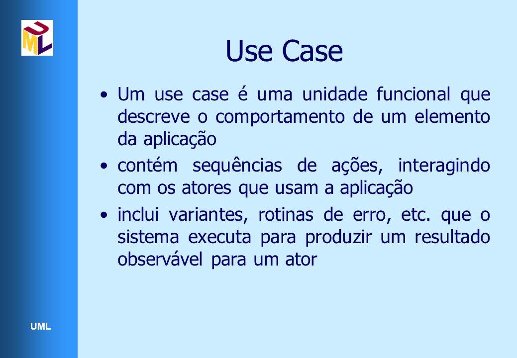 UML Use Case Um use case é uma unidade funcional que descreve o comportamento de um elemento da aplicação contém sequências de ações, interagindo com os atores que usam a aplicação inclui variantes, rotinas de erro, etc.