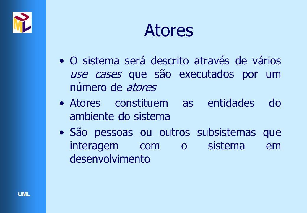 UML Atores O sistema será descrito através de vários use cases que são executados por um número de atores Atores constituem as entidades do ambiente d