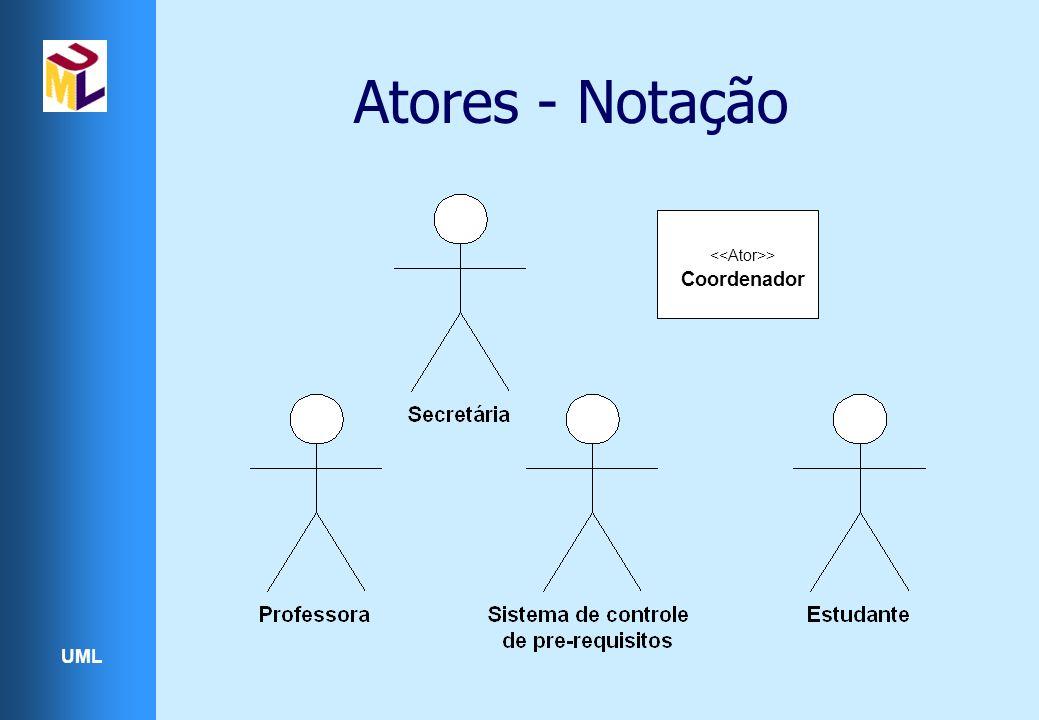 UML Atores - Notação > Coordenador