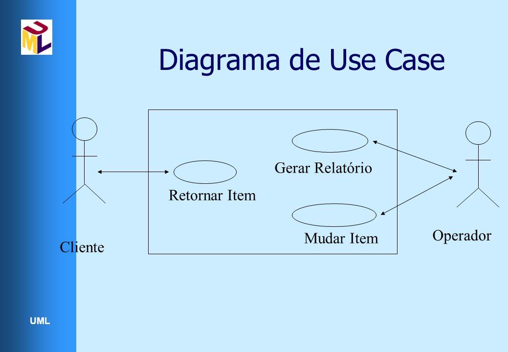 UML Diagrama de Use Case Gerar Relatório Retornar Item Mudar Item Cliente Operador