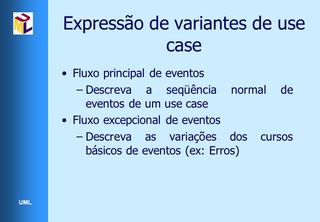 UML Expressão de variantes de use case Fluxo principal de eventos –Descreva a seqüência normal de eventos de um use case Fluxo excepcional de eventos