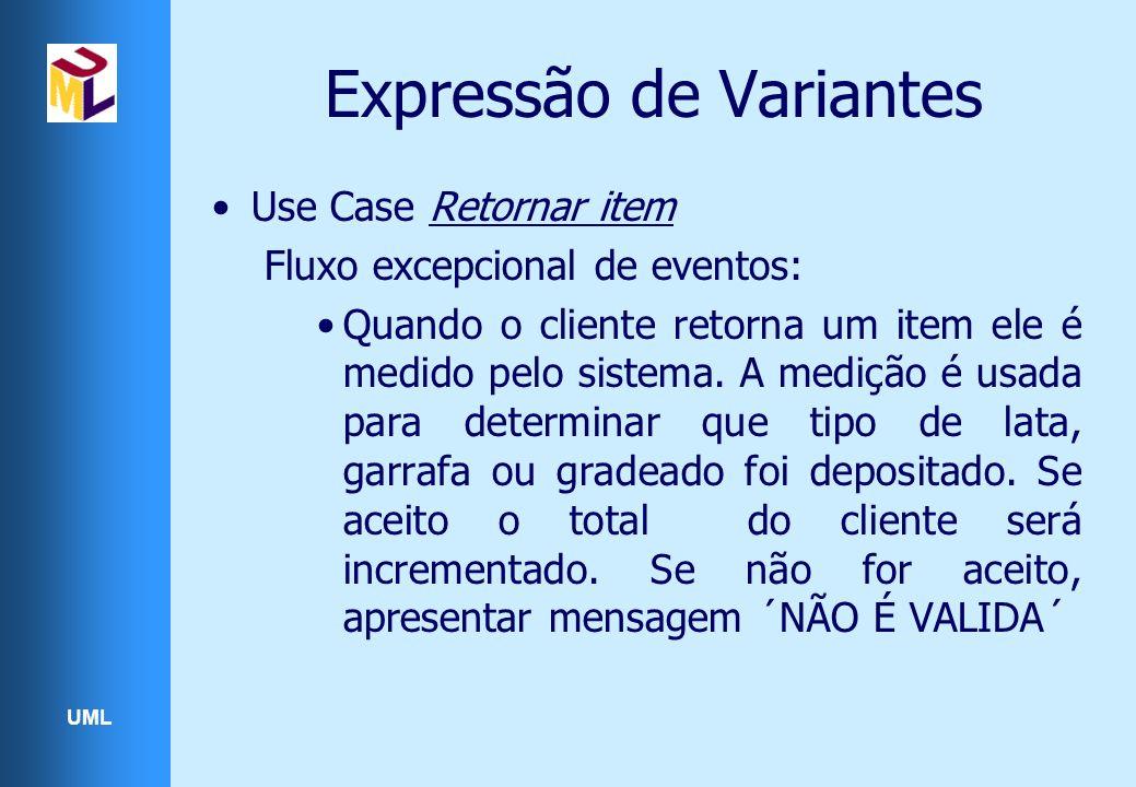 UML Expressão de Variantes Use Case Retornar item Fluxo excepcional de eventos: Quando o cliente retorna um item ele é medido pelo sistema. A medição