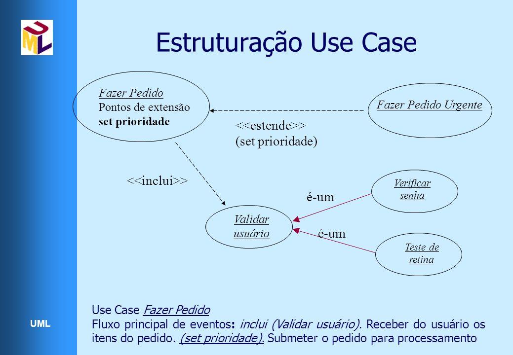 UML Estruturação Use Case > (set prioridade) Fazer Pedido Pontos de extensão set prioridade Fazer Pedido Urgente Use Case Fazer Pedido Fluxo principal de eventos: inclui (Validar usuário).