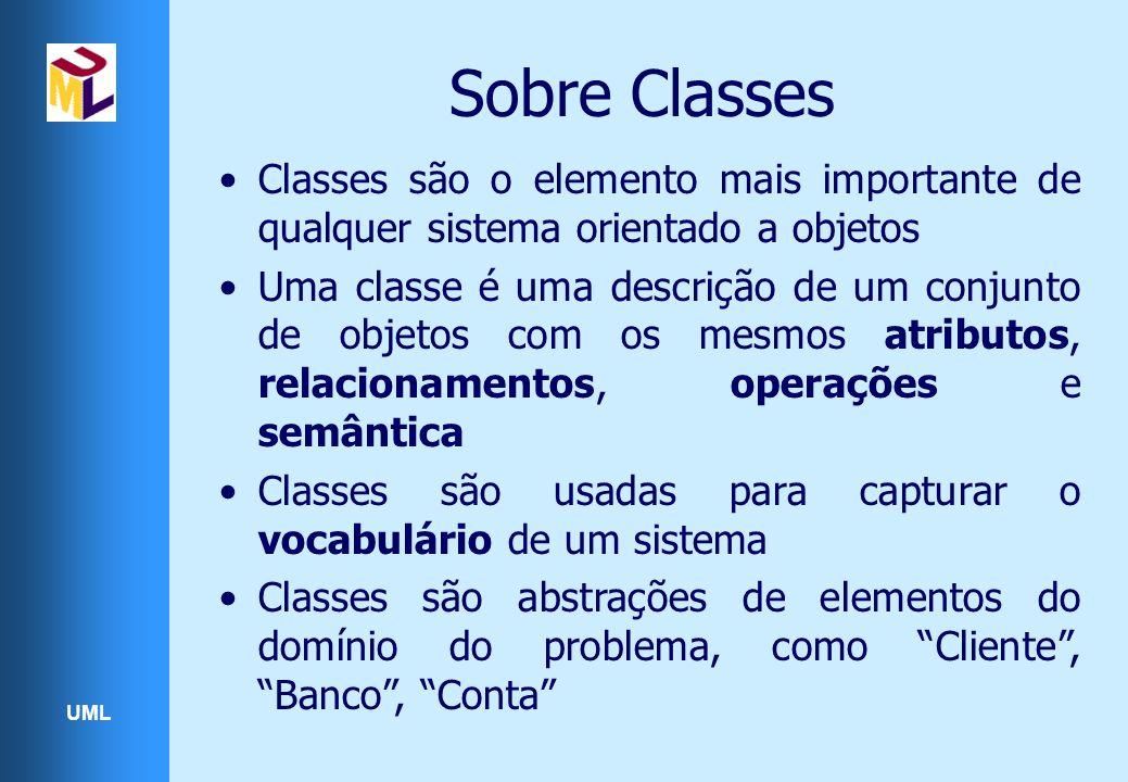 UML Sobre Classes Classes são o elemento mais importante de qualquer sistema orientado a objetos Uma classe é uma descrição de um conjunto de objetos com os mesmos atributos, relacionamentos, operações e semântica Classes são usadas para capturar o vocabulário de um sistema Classes são abstrações de elementos do domínio do problema, como Cliente, Banco, Conta