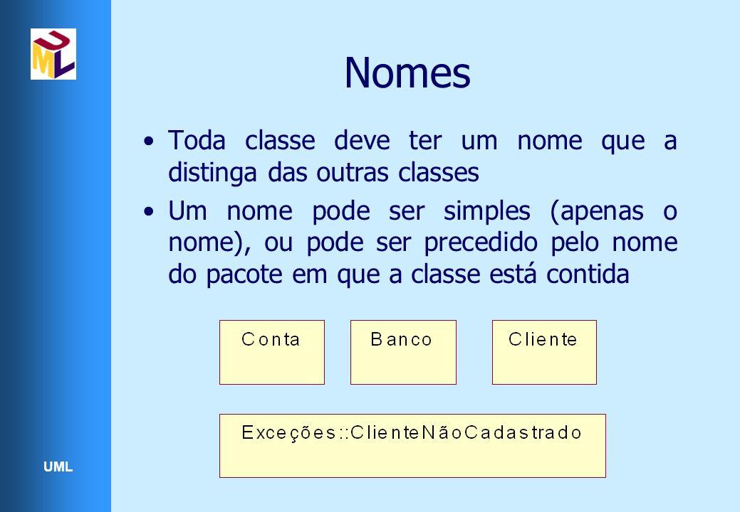 UML Nomes Toda classe deve ter um nome que a distinga das outras classes Um nome pode ser simples (apenas o nome), ou pode ser precedido pelo nome do pacote em que a classe está contida