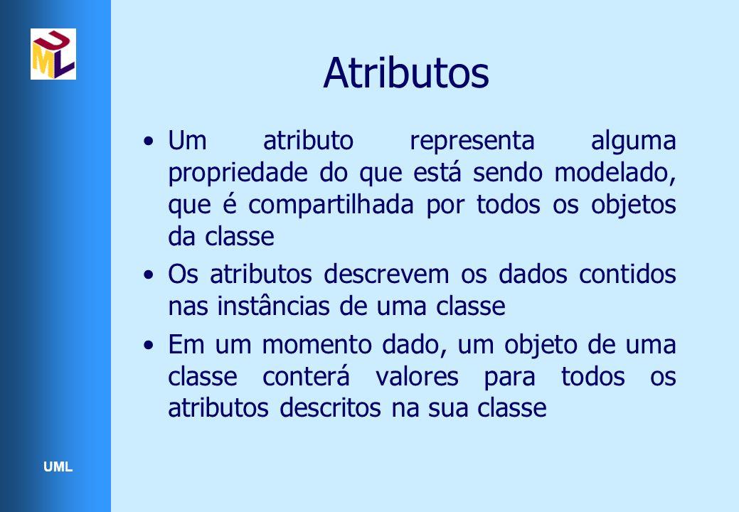 UML Atributos Um atributo representa alguma propriedade do que está sendo modelado, que é compartilhada por todos os objetos da classe Os atributos de