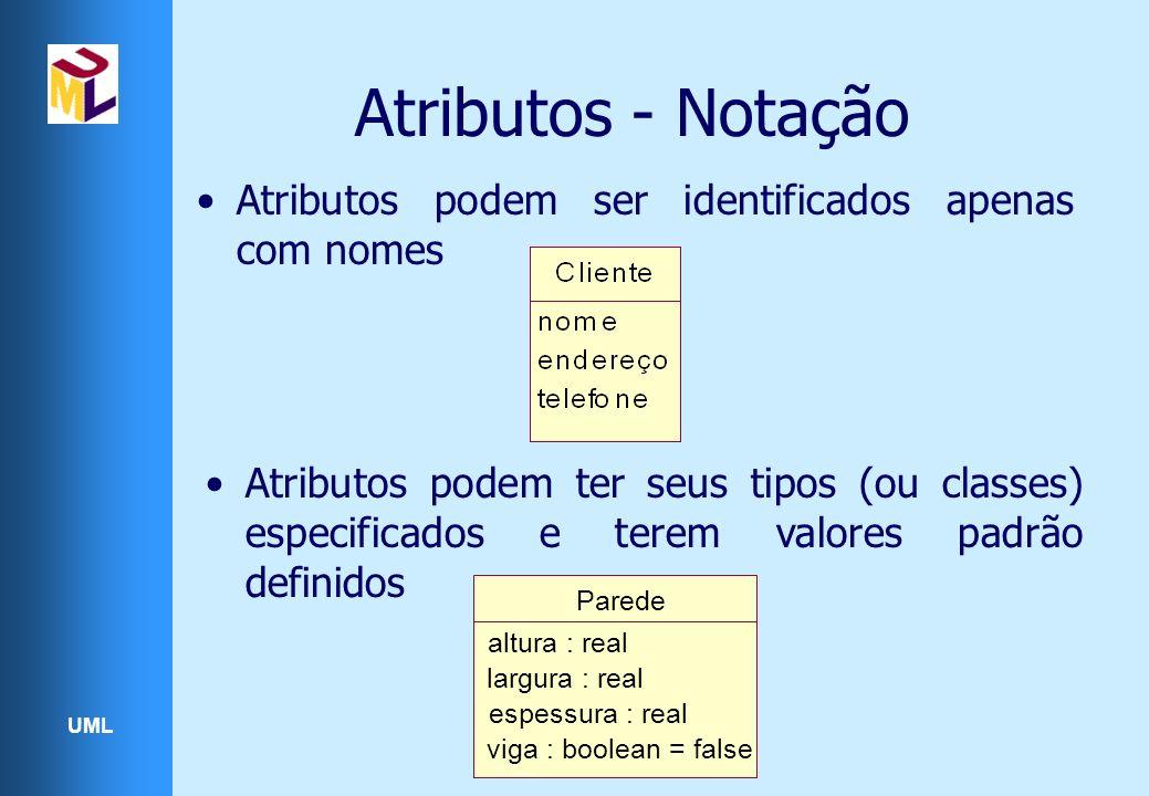 UML Atributos - Notação Atributos podem ser identificados apenas com nomes Atributos podem ter seus tipos (ou classes) especificados e terem valores padrão definidos Parede altura : real largura : real espessura : real viga : boolean = false