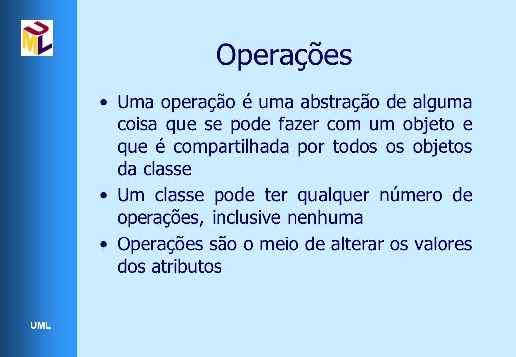 UML Operações Uma operação é uma abstração de alguma coisa que se pode fazer com um objeto e que é compartilhada por todos os objetos da classe Um classe pode ter qualquer número de operações, inclusive nenhuma Operações são o meio de alterar os valores dos atributos