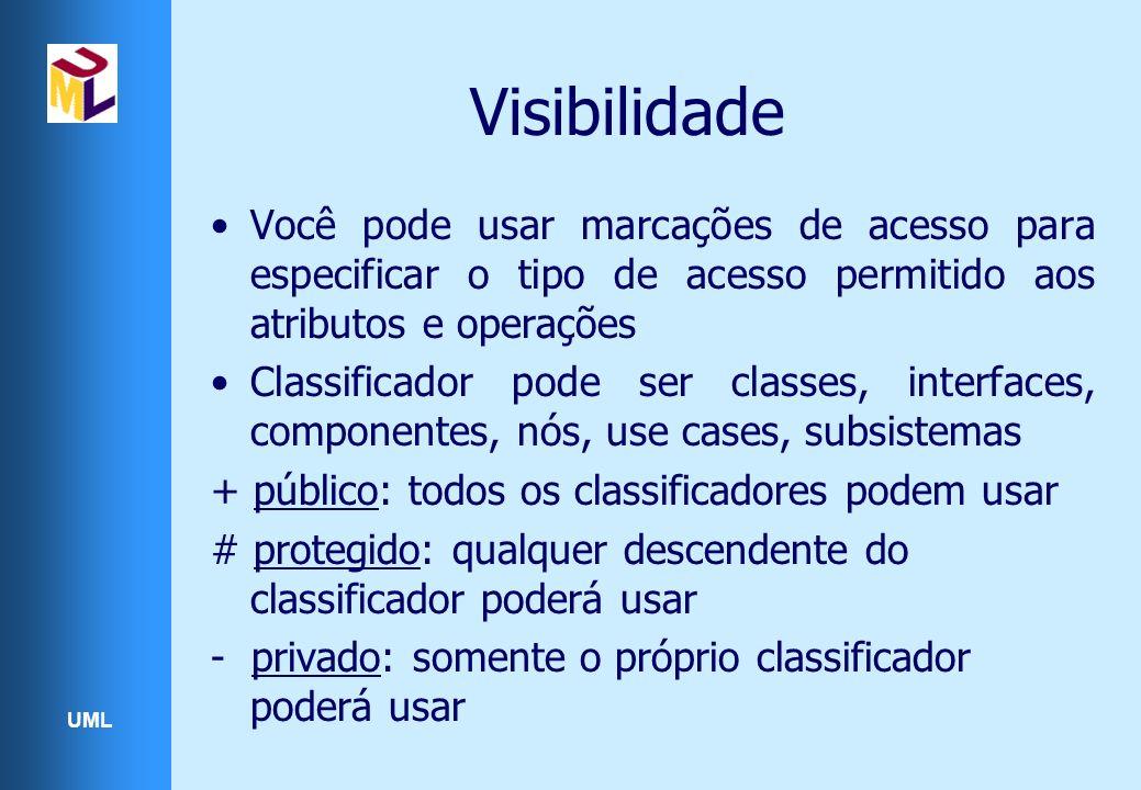 UML Visibilidade Você pode usar marcações de acesso para especificar o tipo de acesso permitido aos atributos e operações Classificador pode ser classes, interfaces, componentes, nós, use cases, subsistemas + público: todos os classificadores podem usar # protegido: qualquer descendente do classificador poderá usar - privado: somente o próprio classificador poderá usar