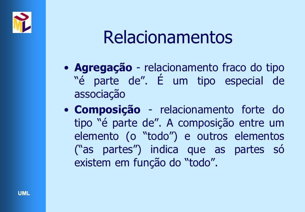UML Relacionamentos Agregação - relacionamento fraco do tipo é parte de. É um tipo especial de associação Composição - relacionamento forte do tipo é