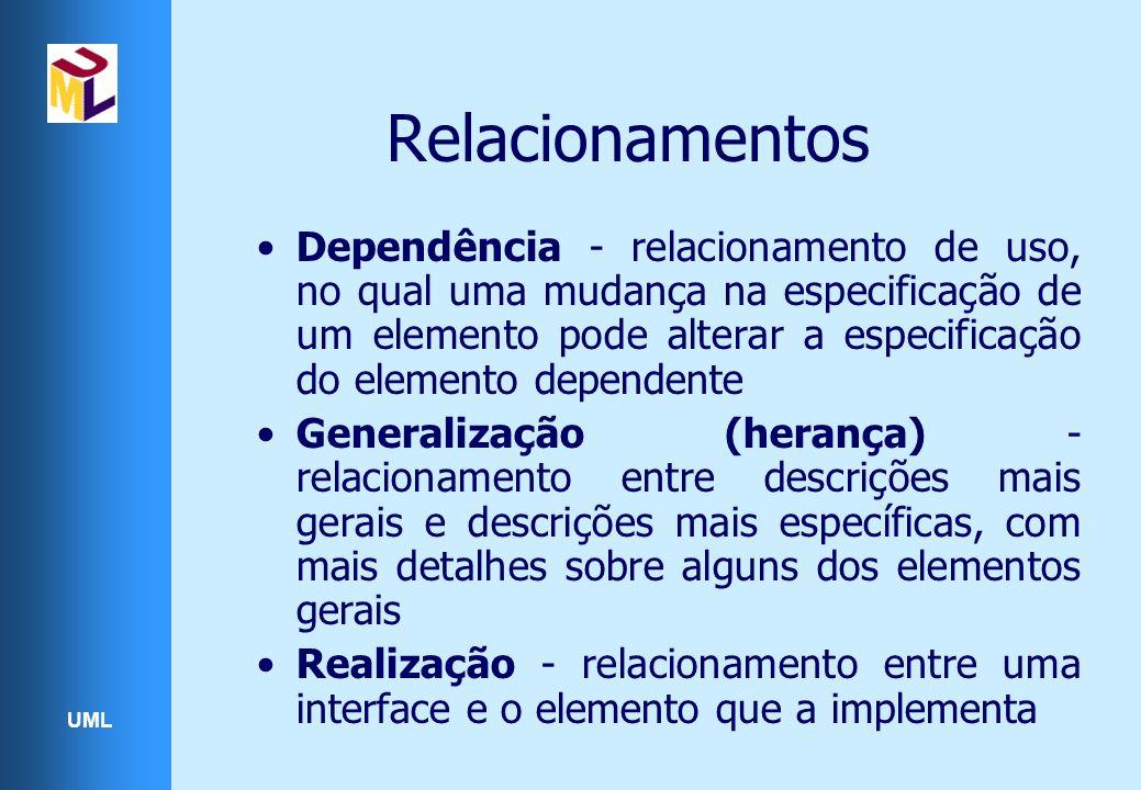 UML Relacionamentos Dependência - relacionamento de uso, no qual uma mudança na especificação de um elemento pode alterar a especificação do elemento