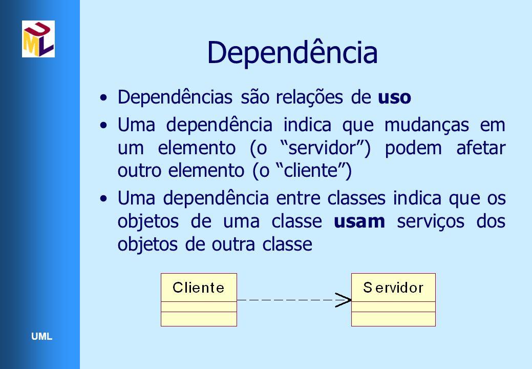 UML Dependência Dependências são relações de uso Uma dependência indica que mudanças em um elemento (o servidor) podem afetar outro elemento (o cliente) Uma dependência entre classes indica que os objetos de uma classe usam serviços dos objetos de outra classe
