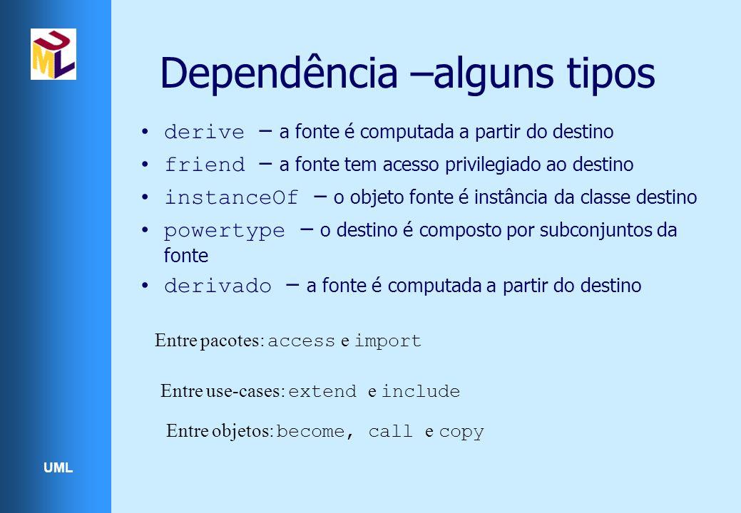 UML Dependência –alguns tipos derive – a fonte é computada a partir do destino friend – a fonte tem acesso privilegiado ao destino instanceOf – o obje