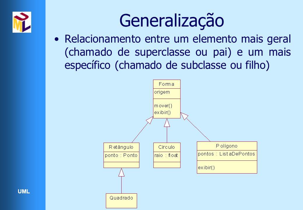 UML Generalização Relacionamento entre um elemento mais geral (chamado de superclasse ou pai) e um mais específico (chamado de subclasse ou filho)