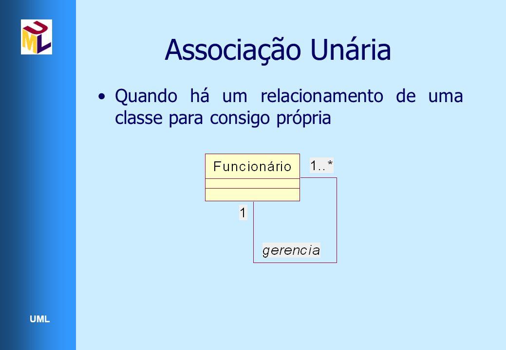 UML Associação Unária Quando há um relacionamento de uma classe para consigo própria