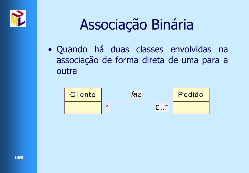 UML Associação Binária Quando há duas classes envolvidas na associação de forma direta de uma para a outra