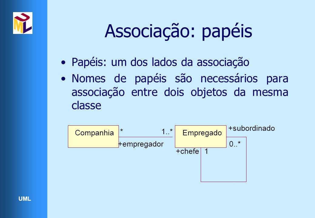 UML Papéis: um dos lados da associação Nomes de papéis são necessários para associação entre dois objetos da mesma classe Associação: papéis CompanhiaEmpregado 1..** +empregador 1 0..* +subordinado +chefe