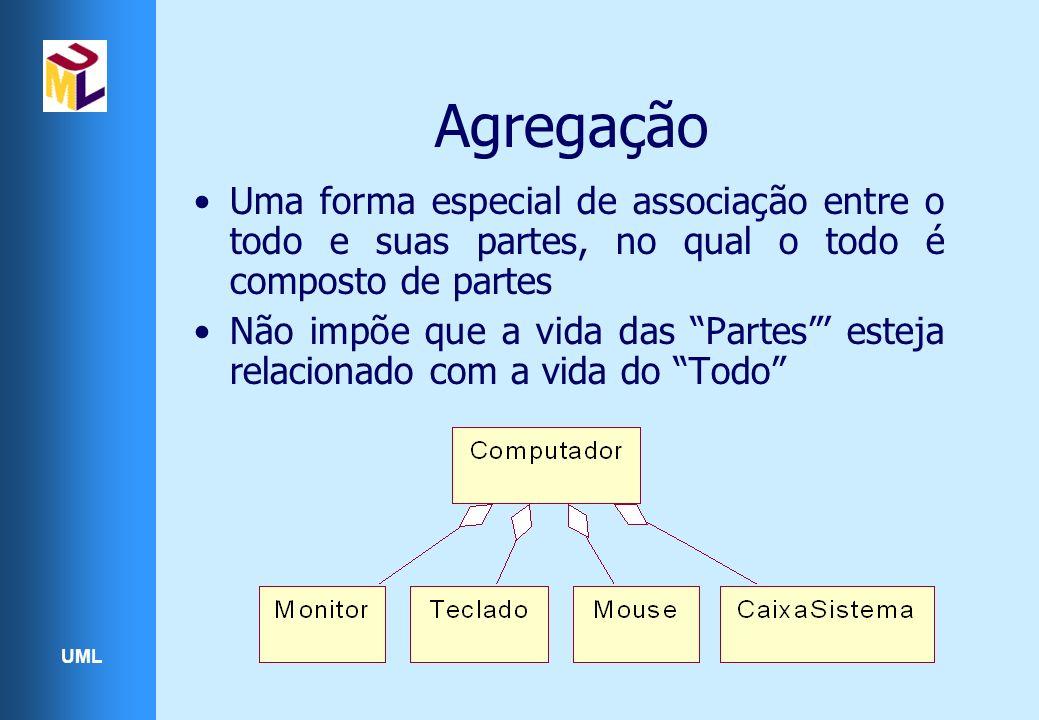 UML Agregação Uma forma especial de associação entre o todo e suas partes, no qual o todo é composto de partes Não impõe que a vida das Partes esteja relacionado com a vida do Todo