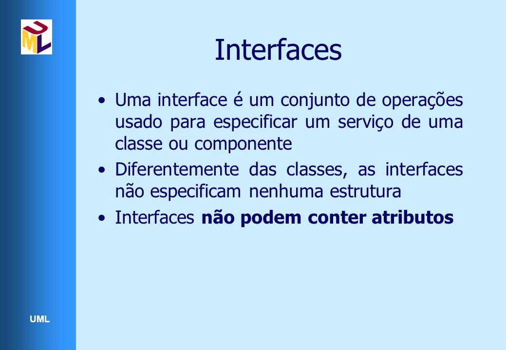 UML Interfaces Uma interface é um conjunto de operações usado para especificar um serviço de uma classe ou componente Diferentemente das classes, as interfaces não especificam nenhuma estrutura Interfaces não podem conter atributos