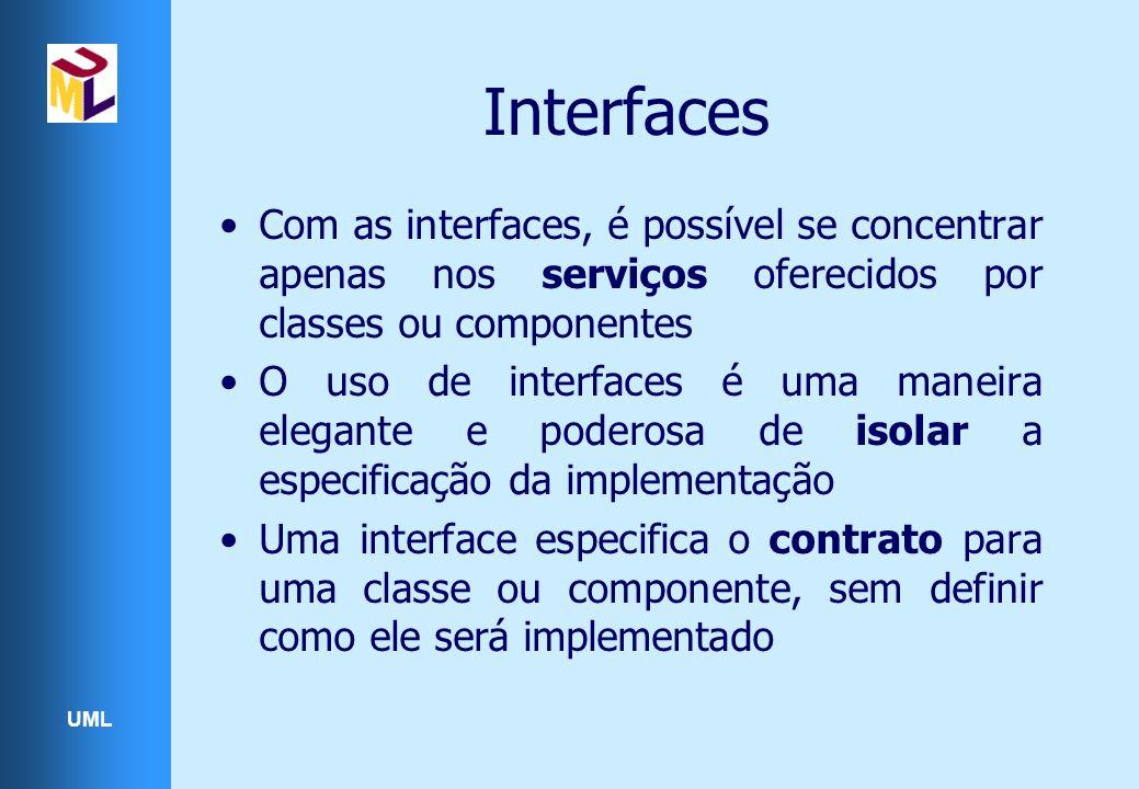 UML Interfaces Com as interfaces, é possível se concentrar apenas nos serviços oferecidos por classes ou componentes O uso de interfaces é uma maneira elegante e poderosa de isolar a especificação da implementação Uma interface especifica o contrato para uma classe ou componente, sem definir como ele será implementado
