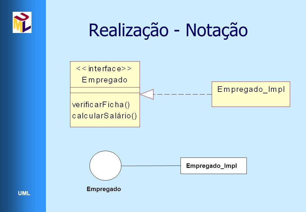 UML Realização - Notação Empregado Empregado_Impl