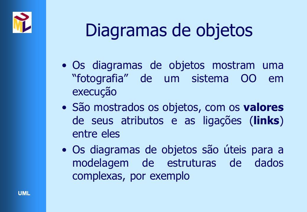 UML Diagramas de objetos Os diagramas de objetos mostram uma fotografia de um sistema OO em execução São mostrados os objetos, com os valores de seus atributos e as ligações (links) entre eles Os diagramas de objetos são úteis para a modelagem de estruturas de dados complexas, por exemplo