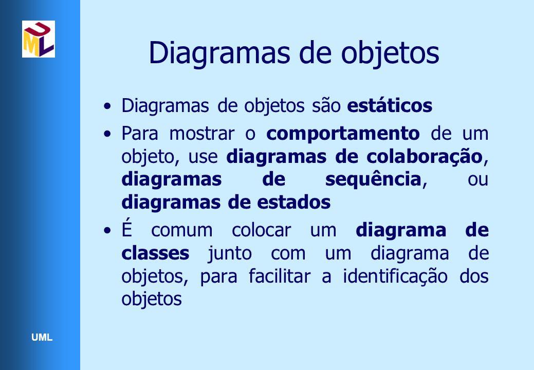 UML Diagramas de objetos Diagramas de objetos são estáticos Para mostrar o comportamento de um objeto, use diagramas de colaboração, diagramas de sequência, ou diagramas de estados É comum colocar um diagrama de classes junto com um diagrama de objetos, para facilitar a identificação dos objetos