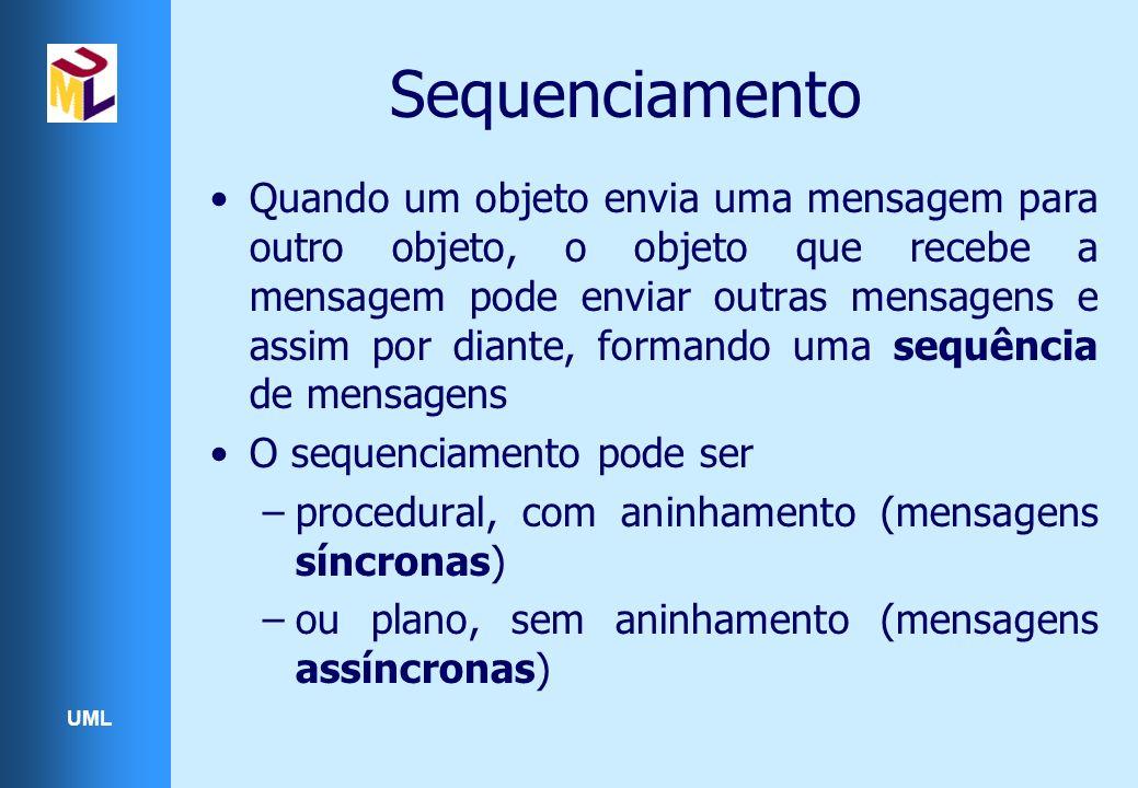 UML Sequenciamento Quando um objeto envia uma mensagem para outro objeto, o objeto que recebe a mensagem pode enviar outras mensagens e assim por diante, formando uma sequência de mensagens O sequenciamento pode ser –procedural, com aninhamento (mensagens síncronas) –ou plano, sem aninhamento (mensagens assíncronas)