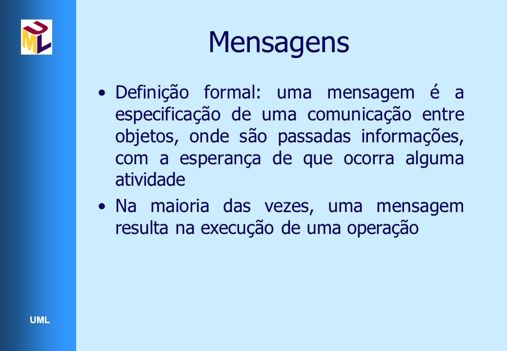 UML Mensagens Definição formal: uma mensagem é a especificação de uma comunicação entre objetos, onde são passadas informações, com a esperança de que ocorra alguma atividade Na maioria das vezes, uma mensagem resulta na execução de uma operação