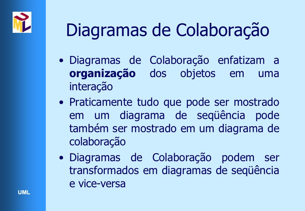 UML Diagramas de Colaboração Diagramas de Colaboração enfatizam a organização dos objetos em uma interação Praticamente tudo que pode ser mostrado em um diagrama de seqüência pode também ser mostrado em um diagrama de colaboração Diagramas de Colaboração podem ser transformados em diagramas de seqüência e vice-versa