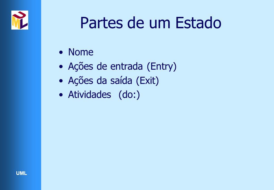 UML Partes de um Estado Nome Ações de entrada (Entry) Ações da saída (Exit) Atividades (do:)
