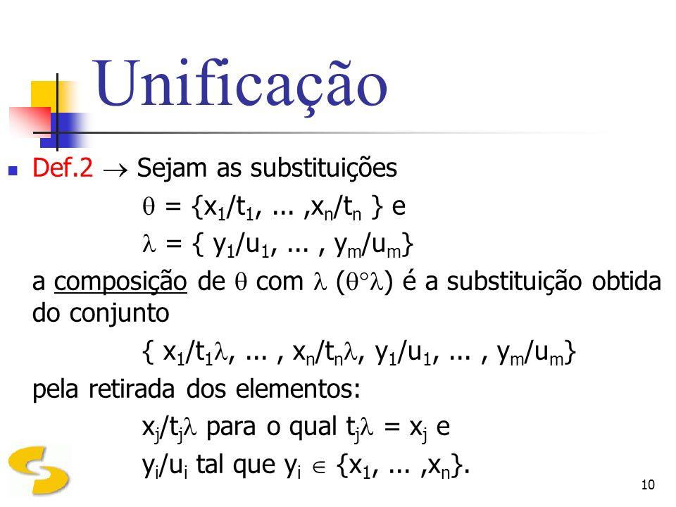10 Unificação Def.2 Sejam as substituições = {x 1 /t 1,...,x n /t n } e = { y 1 /u 1,..., y m /u m } a composição de com ( ) é a substituição obtida d