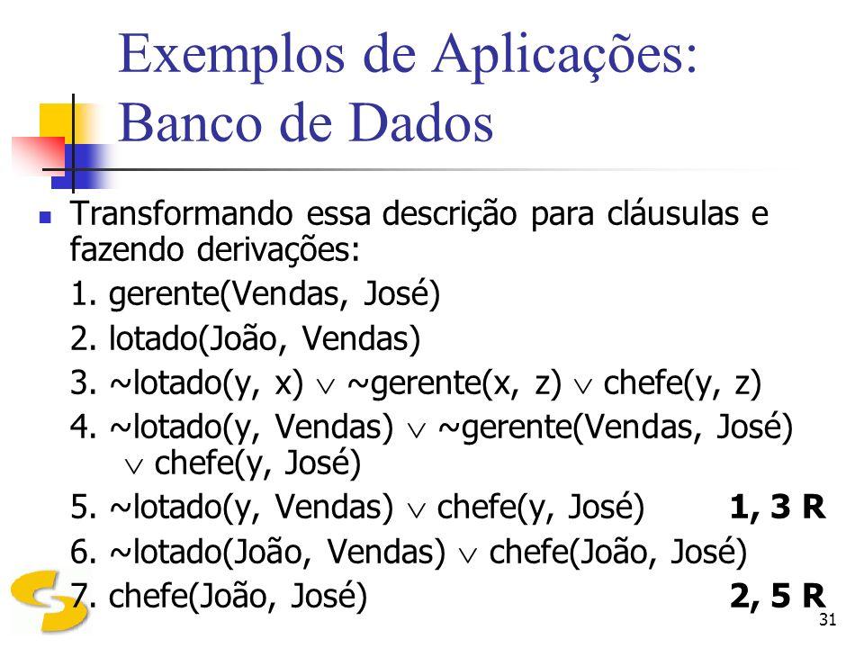 31 Exemplos de Aplicações: Banco de Dados Transformando essa descrição para cláusulas e fazendo derivações: 1. gerente(Vendas, José) 2. lotado(João, V