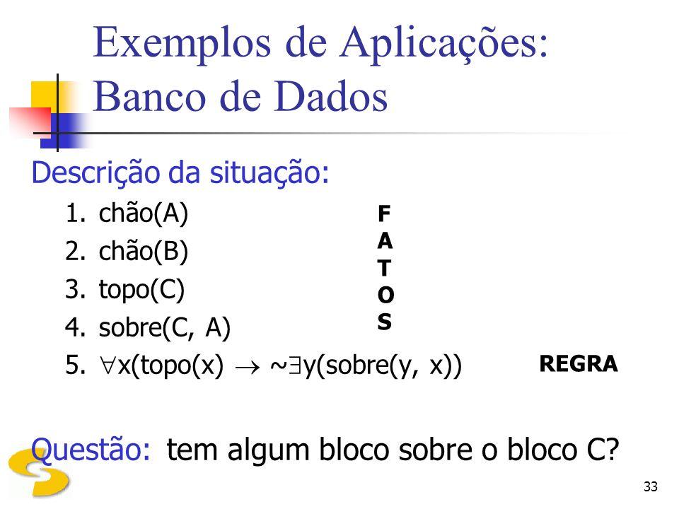 33 Exemplos de Aplicações: Banco de Dados Descrição da situação: 1.chão(A) 2.chão(B) 3.topo(C) 4.sobre(C, A) 5. x(topo(x) ~ y(sobre(y, x)) Questão:tem