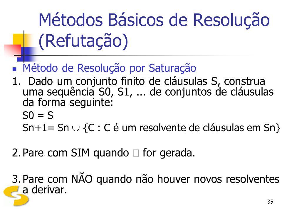 35 Métodos Básicos de Resolução (Refutação) Método de Resolução por Saturação 1. Dado um conjunto finito de cláusulas S, construa uma sequência S0, S1