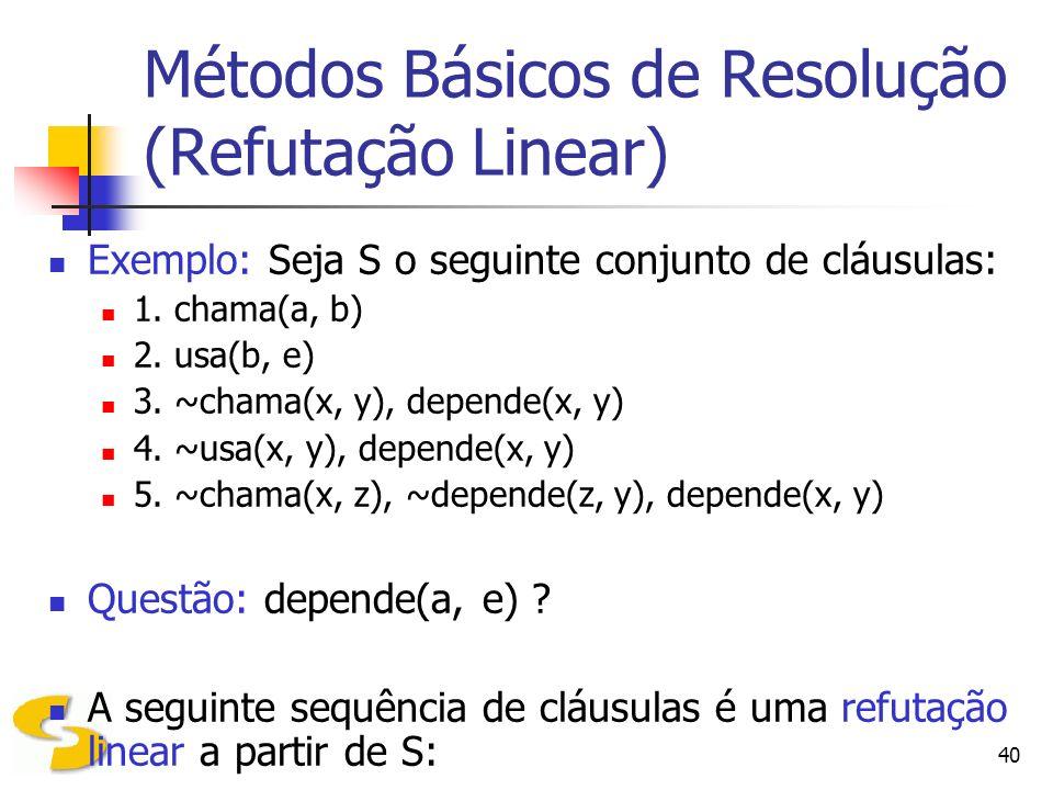 40 Métodos Básicos de Resolução (Refutação Linear) Exemplo: Seja S o seguinte conjunto de cláusulas: 1. chama(a, b) 2. usa(b, e) 3. ~chama(x, y), depe