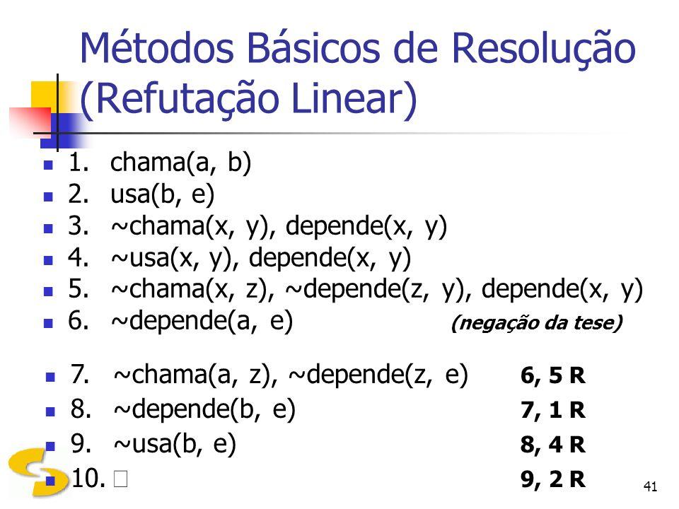 41 1. chama(a, b) 2. usa(b, e) 3. ~chama(x, y), depende(x, y) 4. ~usa(x, y), depende(x, y) 5.~chama(x, z), ~depende(z, y), depende(x, y) 6. ~depende(a