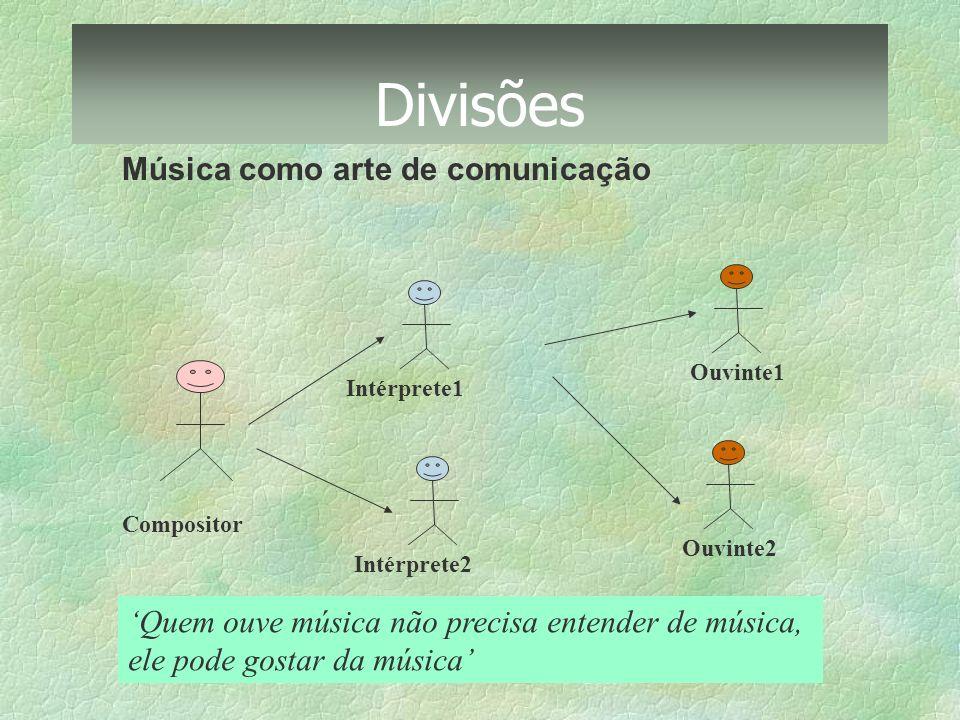 Divisões Música como arte de comunicação Intérprete1 Intérprete2 Ouvinte1 Ouvinte2 Quem ouve música não precisa entender de música, ele pode gostar da