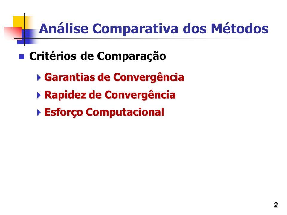 2 Análise Comparativa dos Métodos Garantias de Convergência Garantias de Convergência Rapidez de Convergência Rapidez de Convergência Esforço Computac