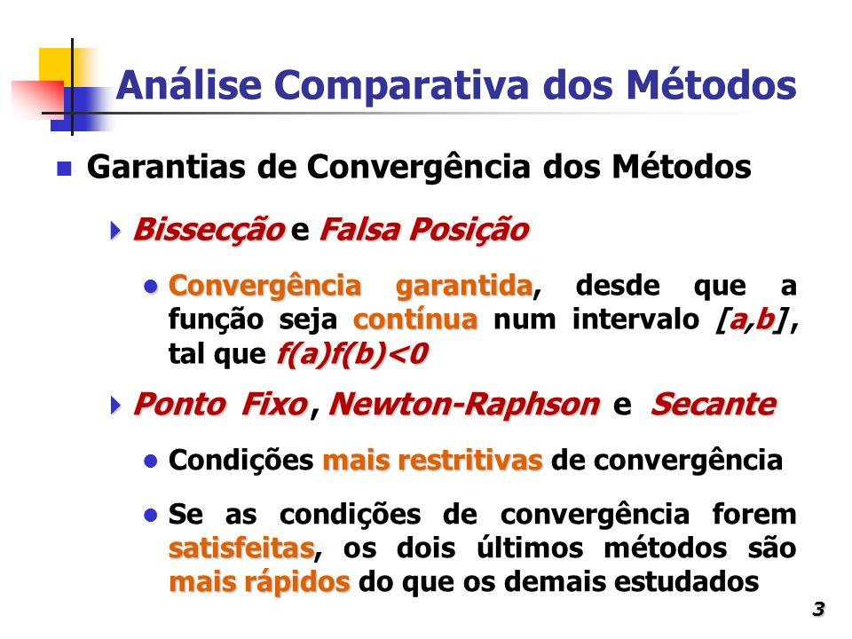 3 Análise Comparativa dos Métodos BissecçãoFalsa Posição Bissecção e Falsa Posição Convergência garantida contínuaab f(a)f(b)<0 Convergência garantida