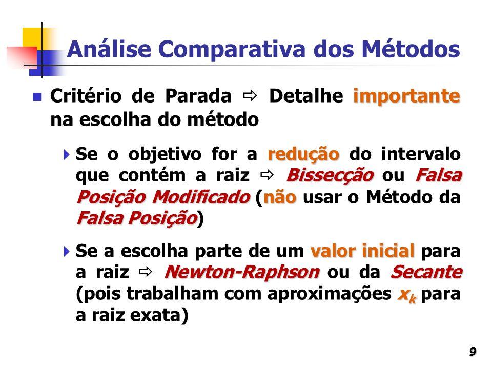 9 Análise Comparativa dos Métodos redução BissecçãoFalsa Posição Modificadonão Falsa Posição Se o objetivo for a redução do intervalo que contém a rai