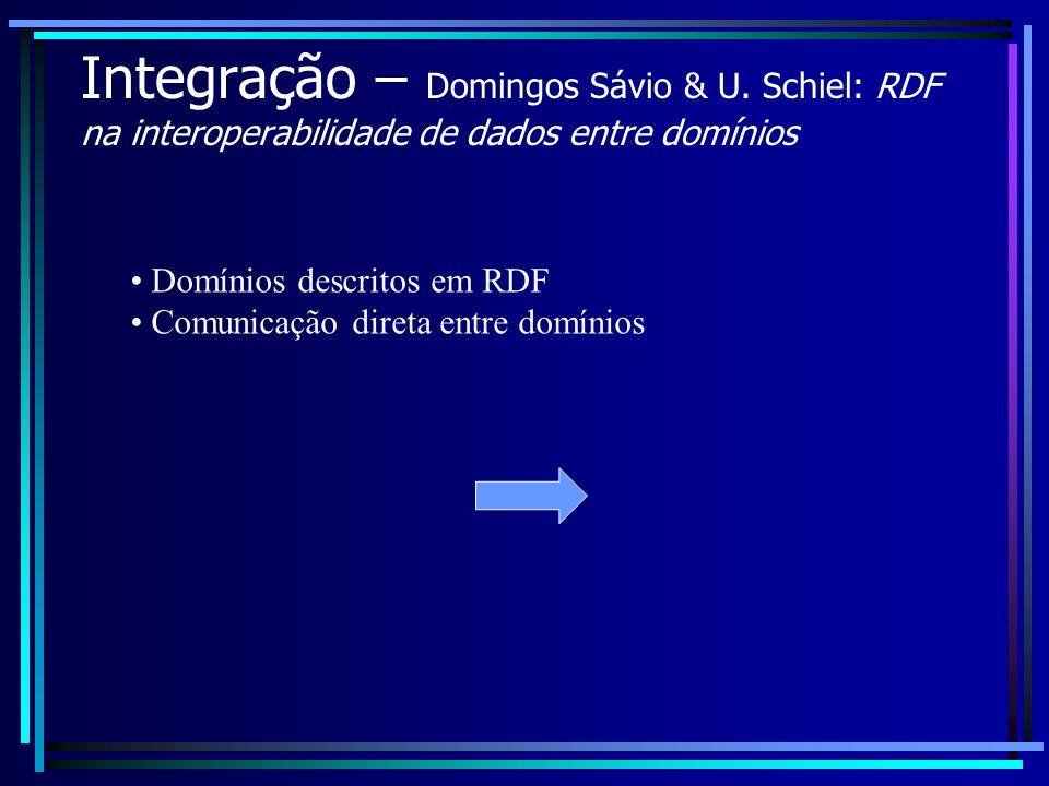 Integração – Domingos Sávio & U. Schiel: RDF na interoperabilidade de dados entre domínios Domínios descritos em RDF Comunicação direta entre domínios