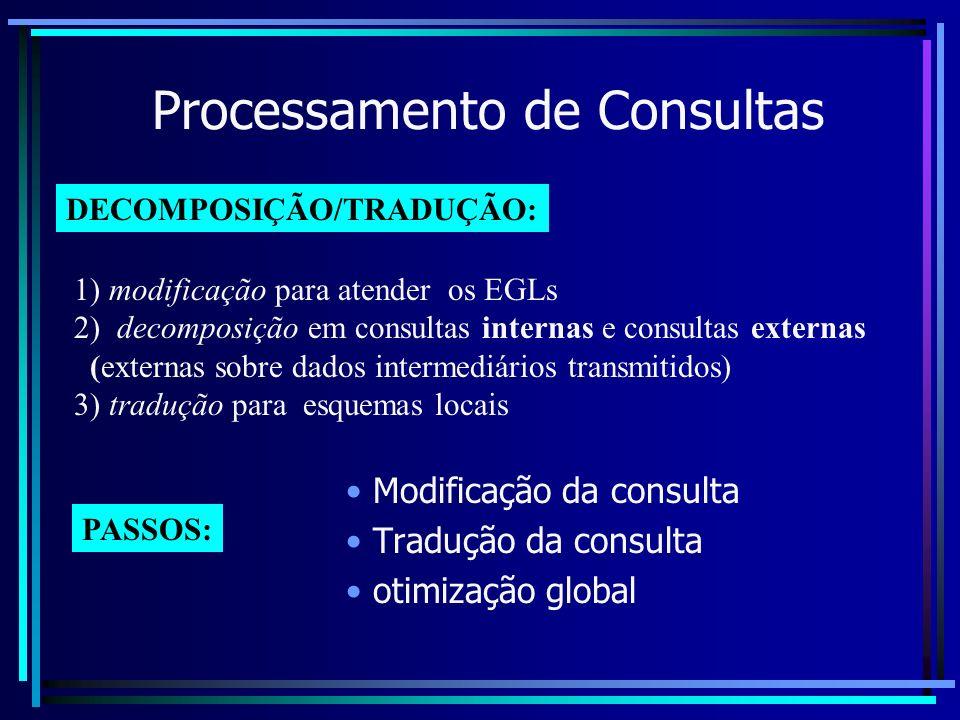 Processamento de Consultas Modificação da consulta Tradução da consulta otimização global DECOMPOSIÇÃO/TRADUÇÃO: 1) modificação para atender os EGLs 2