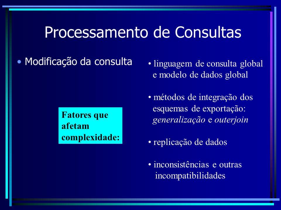 Processamento de Consultas Modificação da consulta Fatores que afetam complexidade: linguagem de consulta global e modelo de dados global métodos de i