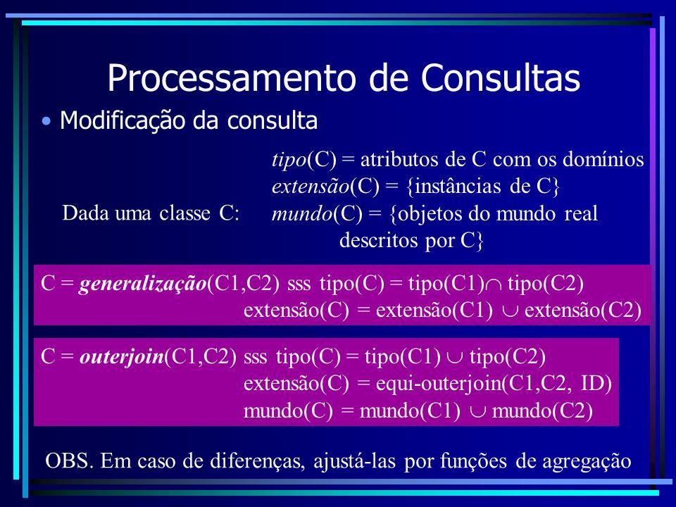 Processamento de Consultas Modificação da consulta Dada uma classe C: tipo(C) = atributos de C com os domínios extensão(C) = {instâncias de C} mundo(C