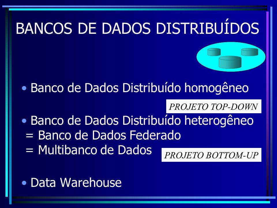 BANCOS DE DADOS DISTRIBUÍDOS Banco de Dados Distribuído homogêneo Banco de Dados Distribuído heterogêneo = Banco de Dados Federado = Multibanco de Dad