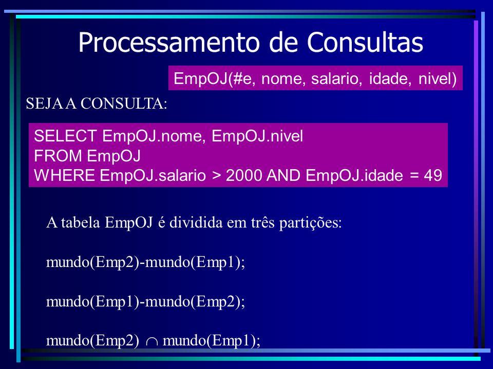 Processamento de Consultas EmpOJ(#e, nome, salario, idade, nivel) SEJA A CONSULTA: SELECT EmpOJ.nome, EmpOJ.nivel FROM EmpOJ WHERE EmpOJ.salario > 200