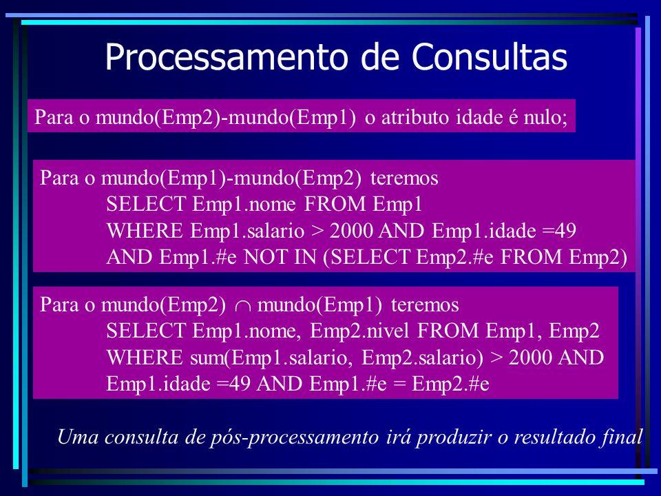 Processamento de Consultas Para o mundo(Emp2)-mundo(Emp1) o atributo idade é nulo; Para o mundo(Emp1)-mundo(Emp2) teremos SELECT Emp1.nome FROM Emp1 W