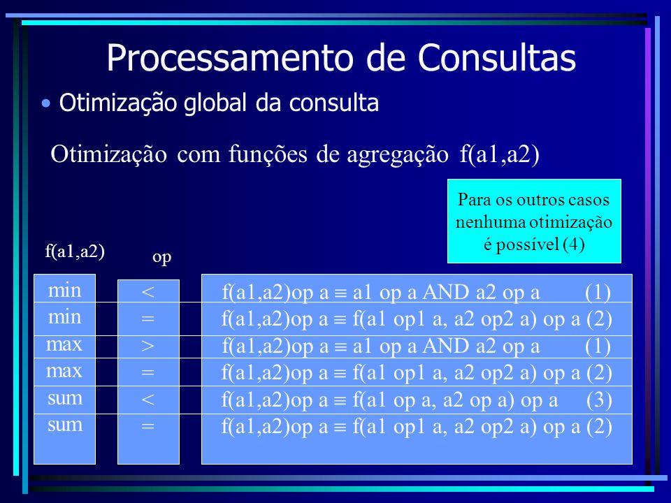 Processamento de Consultas Otimização global da consulta Otimização com funções de agregação f(a1,a2) min max sum <=>=<=<=>=<= f(a1,a2) op f(a1,a2)op