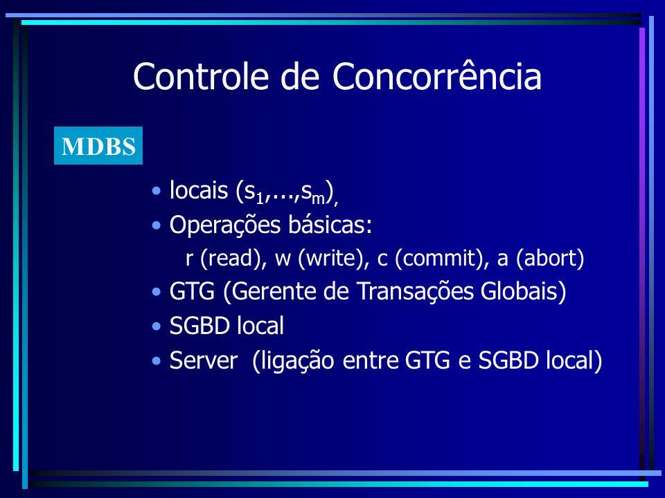 Controle de Concorrência MDBS locais (s 1,...,s m ), Operações básicas: r (read), w (write), c (commit), a (abort) GTG (Gerente de Transações Globais)